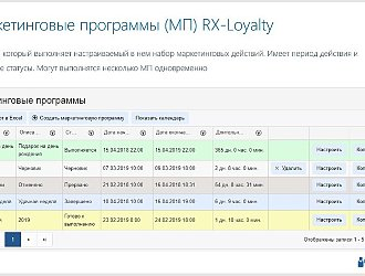 marketingovie-programmi-rx-loyalty